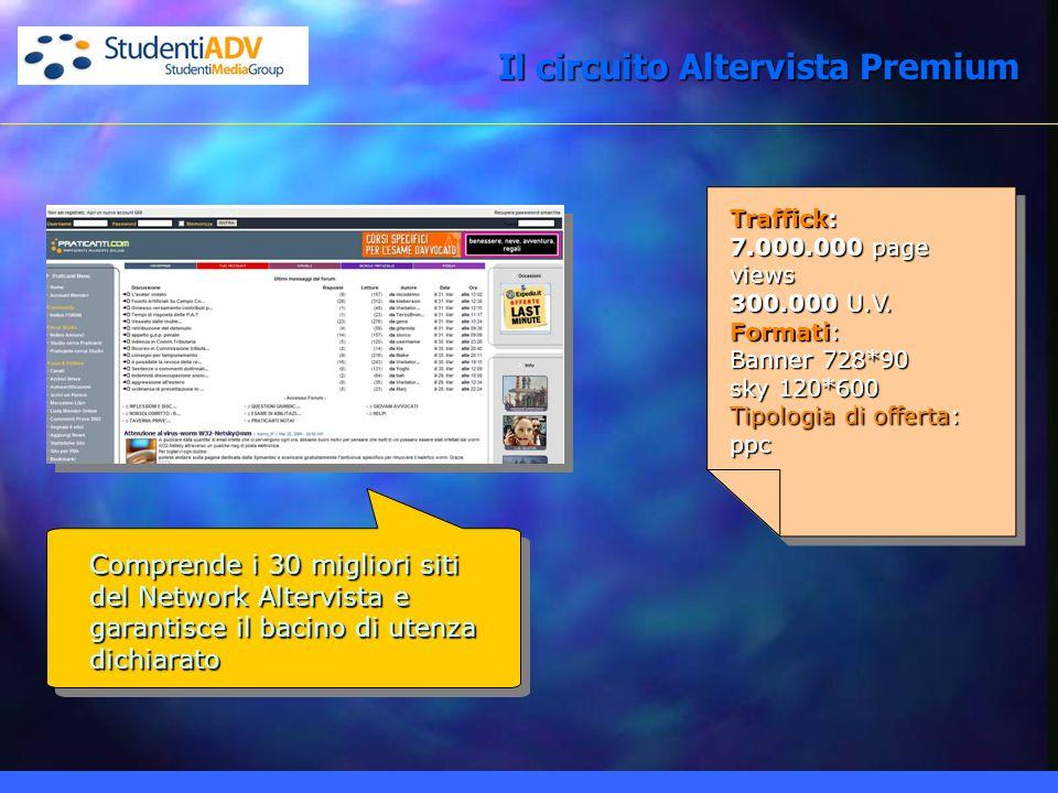 Il circuito Altervista Premium Comprende i 30 migliori siti del Network Altervista e garantisce il bacino di utenza dichiarato Traffick: 7.000.000 page views 300.000 U.V.