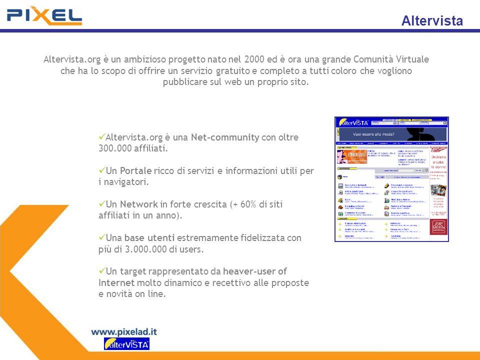 Altervista Altervista.org è un ambizioso progetto nato nel 2000 ed è ora una grande Comunità Virtuale che ha lo scopo di offrire un servizio gratuito e completo a tutti coloro che vogliono pubblicare sul web un proprio sito.