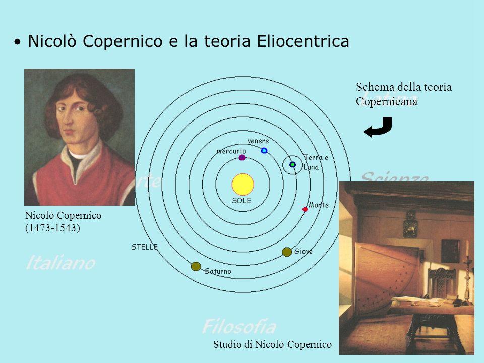 Il passaggio della teoria geocentrica a quella eliocentrica Teoria Tolemaica II secolo d.C. Il riscatto della ragione umana nel progresso scientifico-