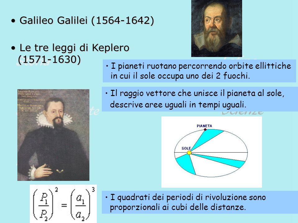 Nicolò Copernico e la teoria Eliocentrica Nicolò Copernico (1473-1543) Schema della teoria Copernicana Studio di Nicolò Copernico