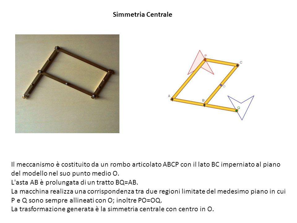 Simmetria Centrale Il meccanismo è costituito da un rombo articolato ABCP con il lato BC imperniato al piano del modello nel suo punto medio O. L'asta