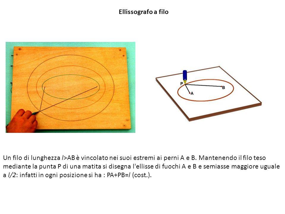 Ellissografo a filo Un filo di lunghezza l>AB è vincolato nei suoi estremi ai perni A e B. Mantenendo il filo teso mediante la punta P di una matita s