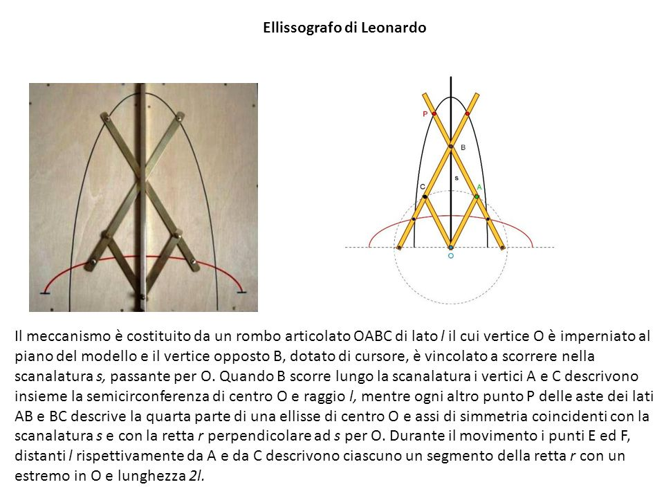 Ellissografo di Leonardo Il meccanismo è costituito da un rombo articolato OABC di lato l il cui vertice O è imperniato al piano del modello e il vertice opposto B, dotato di cursore, è vincolato a scorrere nella scanalatura s, passante per O.