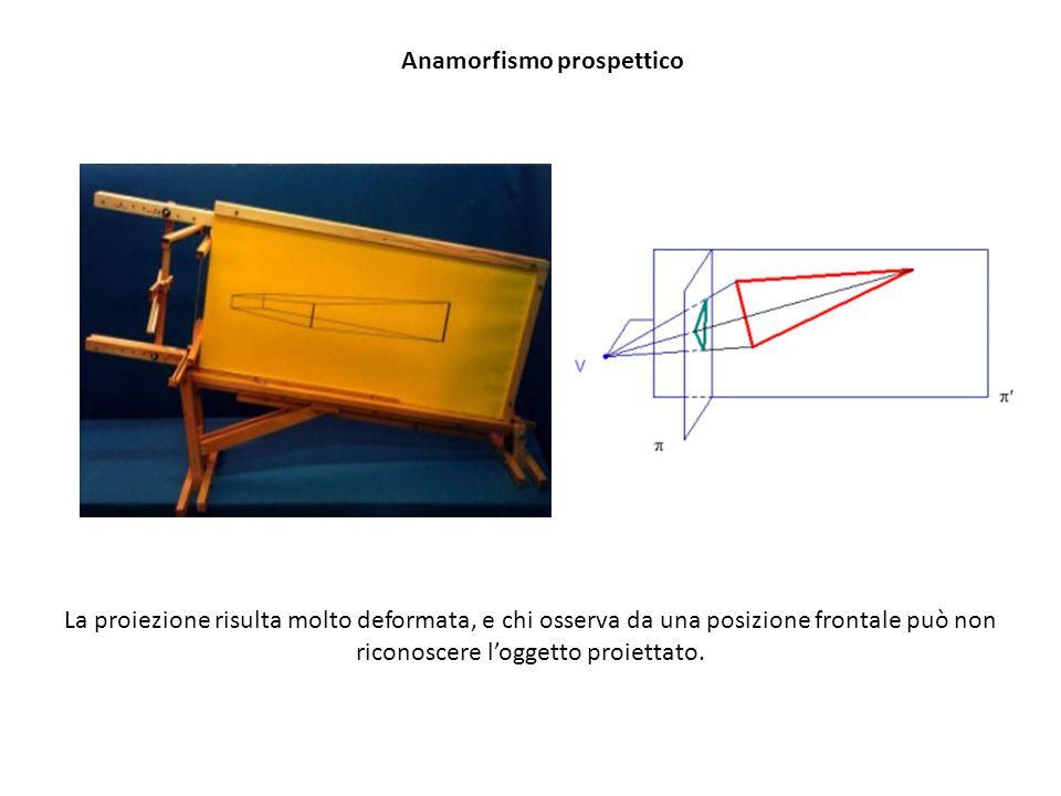 Anamorfismi per riflessione La superficie riflettente del cilindro retto genera una corrispondenza fra i punti (P e Q) rispettivamente dei piani y e p, mediante la quale è possibile determinare quale figura f deve essere disegnata sul piano p affinché un osservatore posto in S ne raccolga una immagine g prefissata su y.
