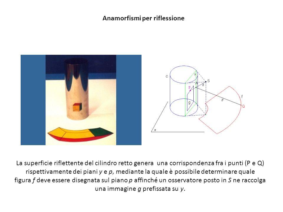 Anamorfismi per riflessione La superficie riflettente del cilindro retto genera una corrispondenza fra i punti (P e Q) rispettivamente dei piani y e p