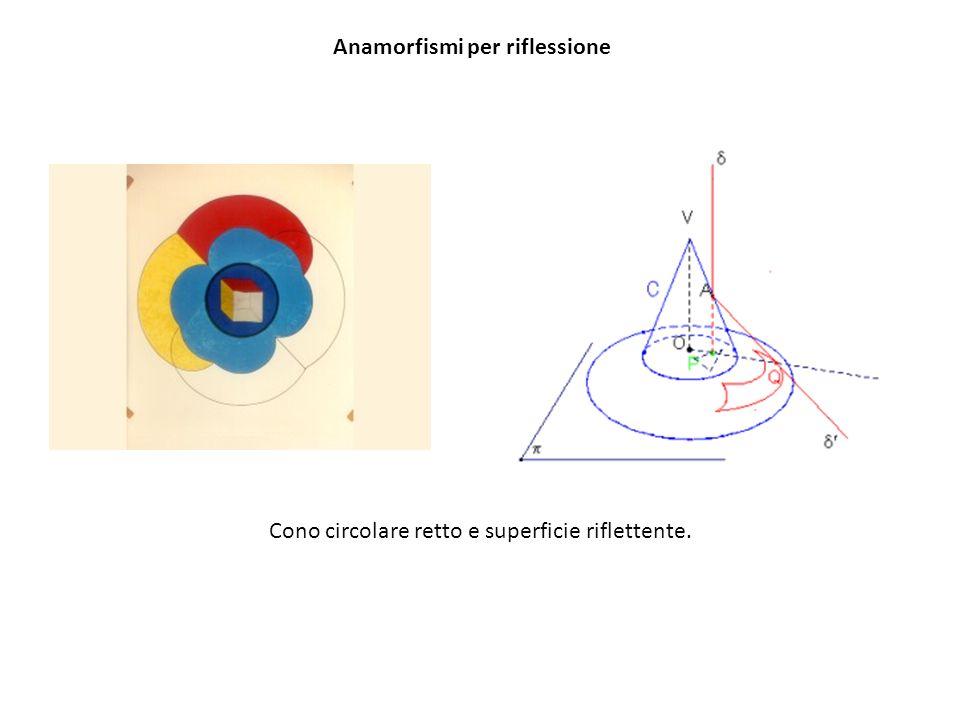 TRASFORMAZIONI Meccanismi per trasformazioni.
