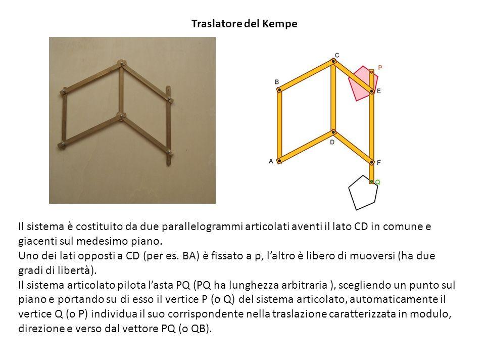 Traslatore del Kempe Il sistema è costituito da due parallelogrammi articolati aventi il lato CD in comune e giacenti sul medesimo piano.