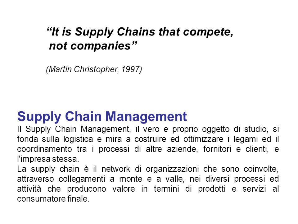 Supply Chain Management Il Supply Chain Management, il vero e proprio oggetto di studio, si fonda sulla logistica e mira a costruire ed ottimizzare i