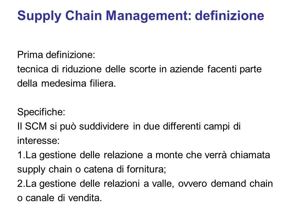 Supply Chain Management: definizione Prima definizione: tecnica di riduzione delle scorte in aziende facenti parte della medesima filiera. Specifiche: