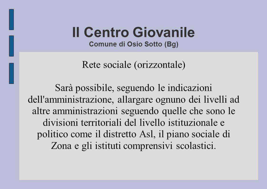 Il Centro Giovanile Comune di Osio Sotto (Bg) Rete sociale (orizzontale) Sarà possibile, seguendo le indicazioni dell'amministrazione, allargare ognun
