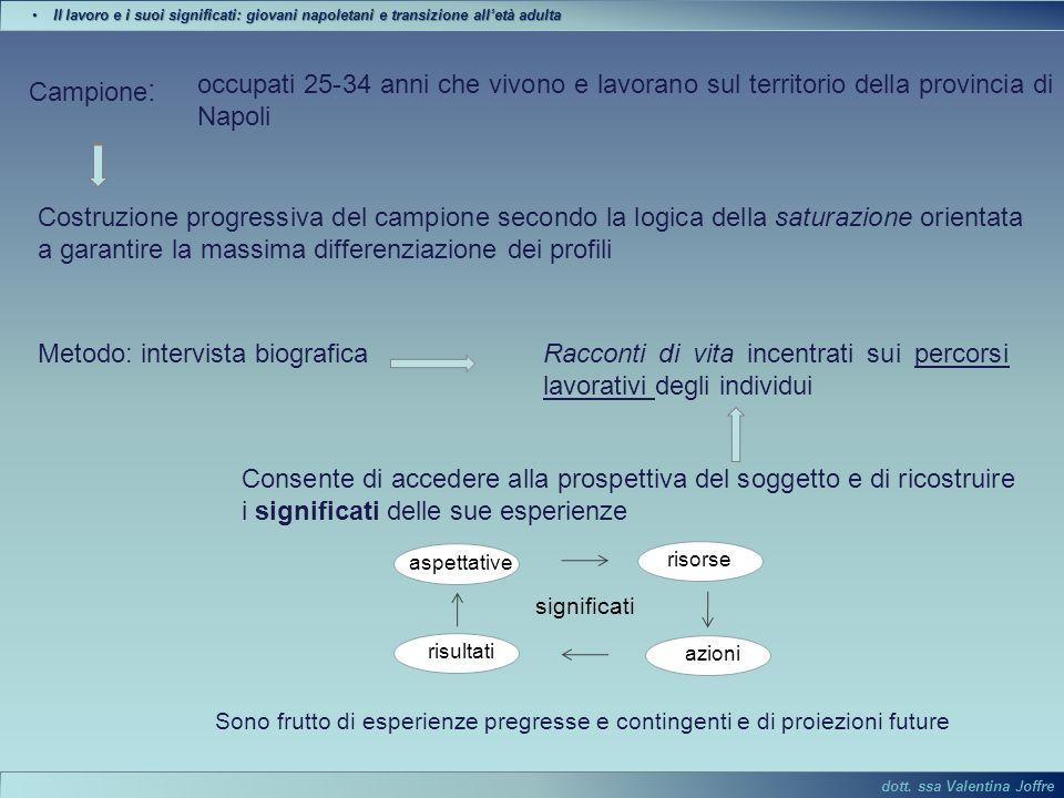 Il lavoro e i suoi significati: giovani napoletani e transizione alletà adultaIl lavoro e i suoi significati: giovani napoletani e transizione alletà adulta dott.
