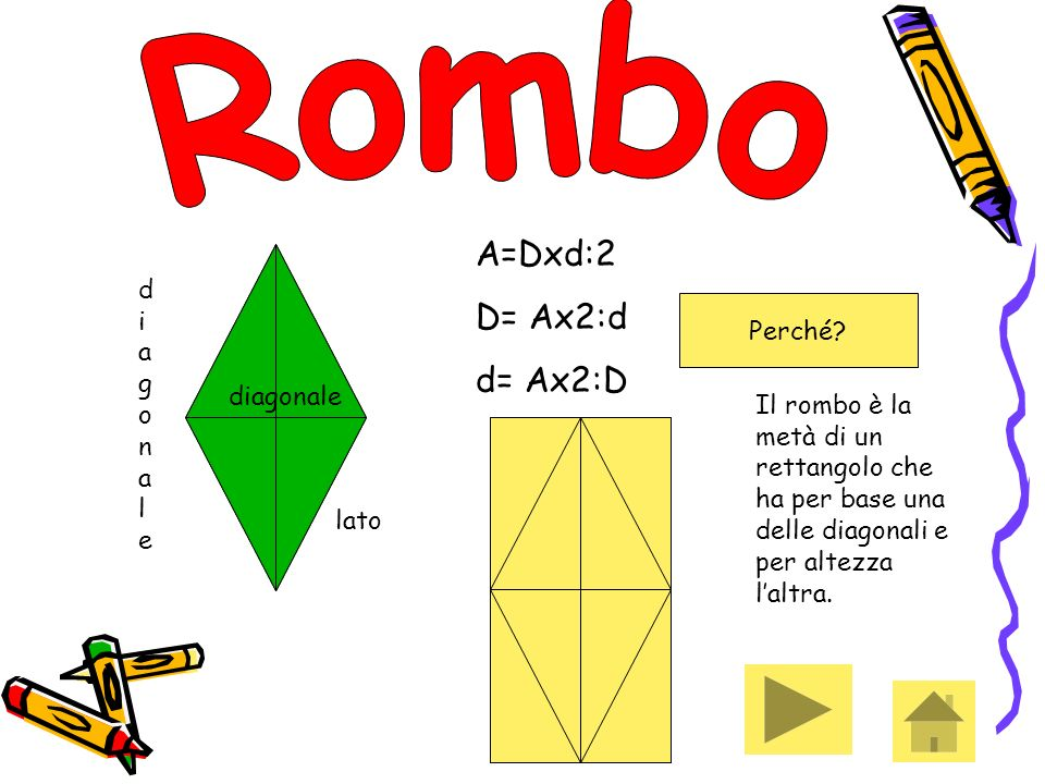 lato diagonalediagonale diagonale A=Dxd:2 D= Ax2:d d= Ax2:D Perché? Il rombo è la metà di un rettangolo che ha per base una delle diagonali e per alte