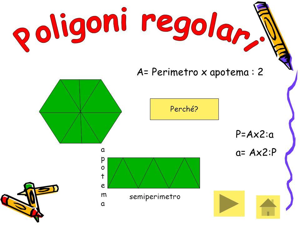 A= Perimetro x apotema : 2 Perché? apotemaapotema semiperimetro P=Ax2:a a= Ax2:P