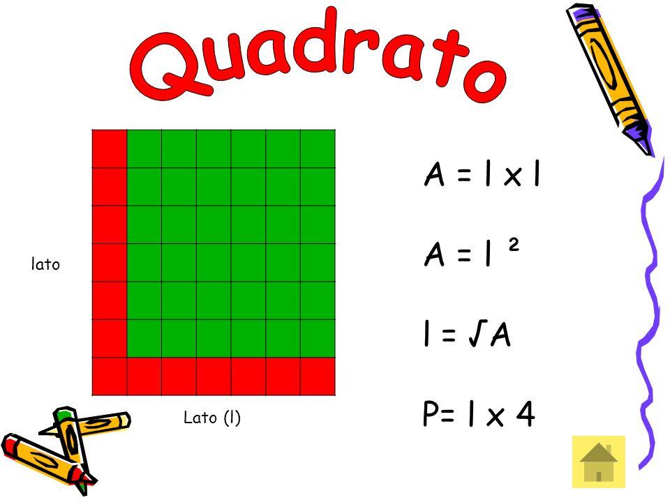 Lato (l) lato A = l x l A = l ² l = A P= l x 4