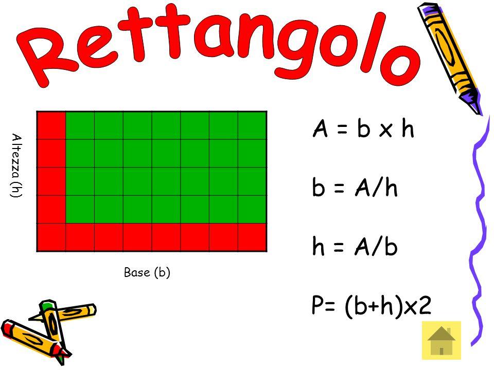 Base (b) Altezza (h) A = b x h b = A/h h = A/b P= (b+h)x2