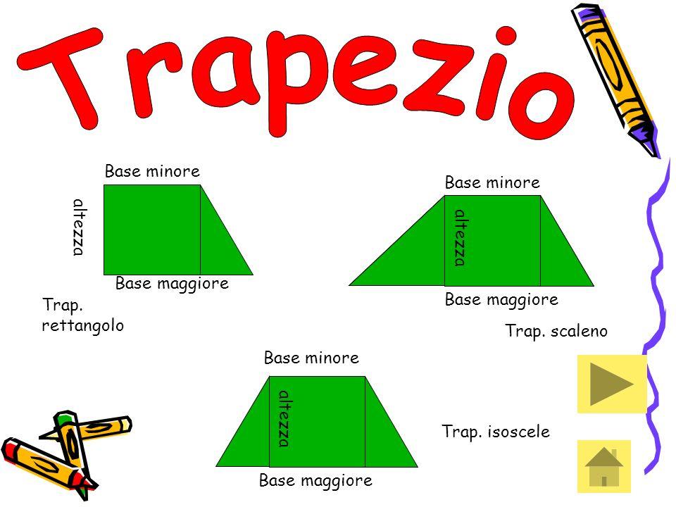 Base maggiore Base minore Base maggiore Base minore altezza Trap. rettangolo Trap. isoscele Trap. scaleno