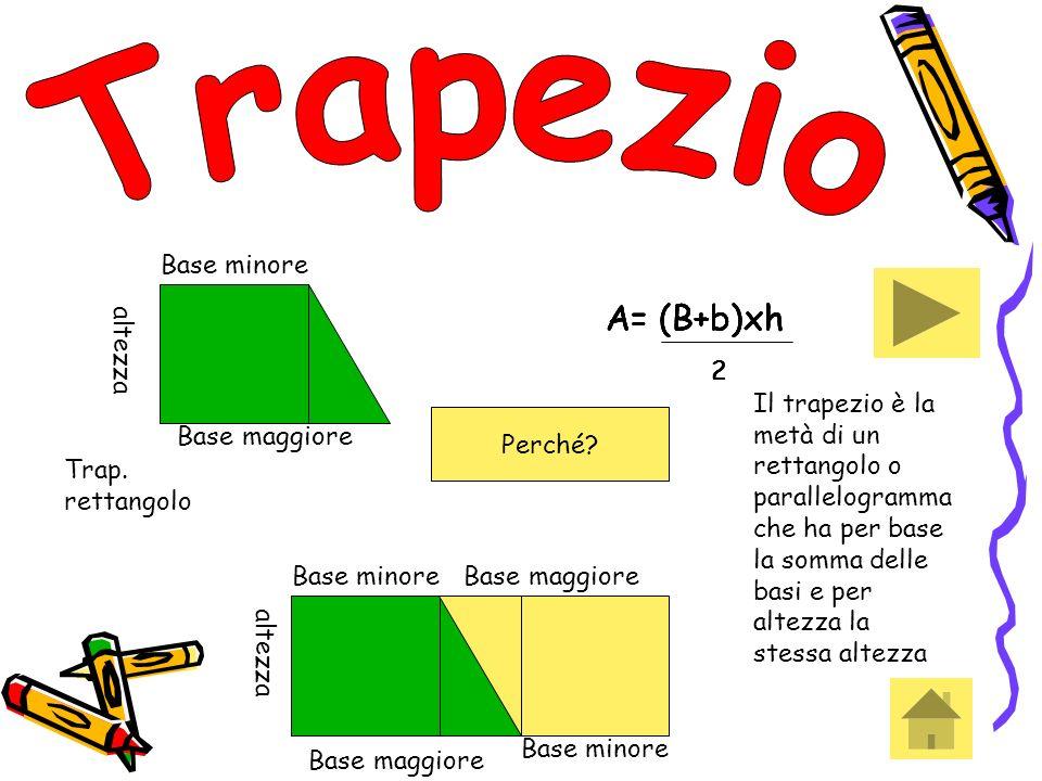 Base maggiore Base minore altezza Trap. rettangolo A= (B+b)xh 2 Perché? Base maggiore Base minore altezza Il trapezio è la metà di un rettangolo o par