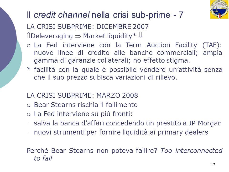 13 Il credit channel nella crisi sub-prime - 7 LA CRISI SUBPRIME: DICEMBRE 2007 Deleveraging Market liquidity* La Fed interviene con la Term Auction F