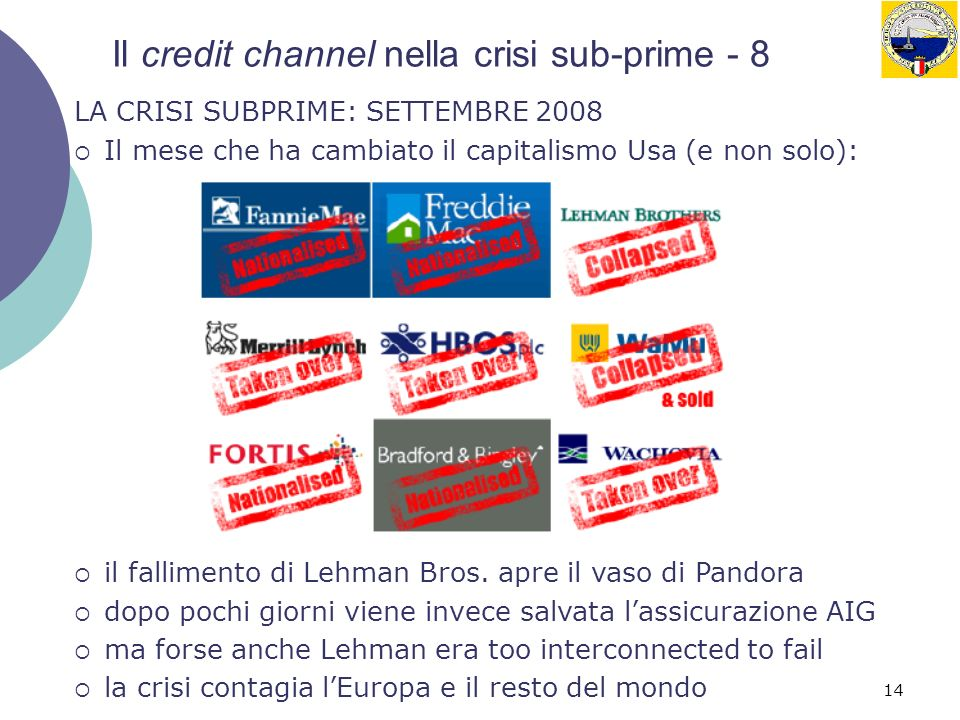 14 Il credit channel nella crisi sub-prime - 8 LA CRISI SUBPRIME: SETTEMBRE 2008 Il mese che ha cambiato il capitalismo Usa (e non solo): il falliment