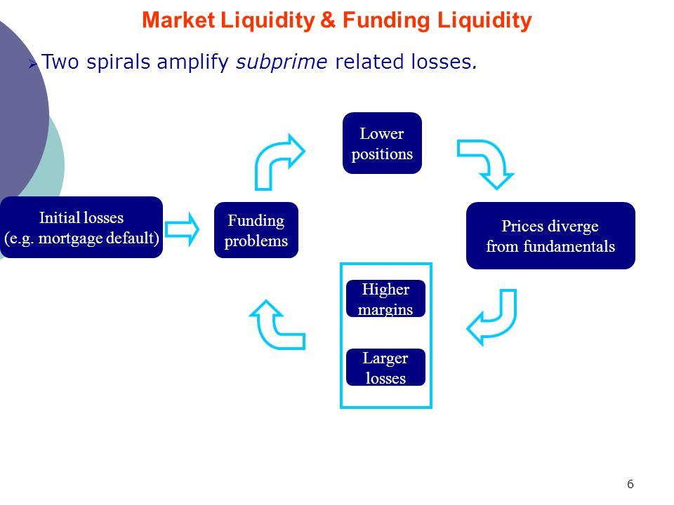 7 Il credit channel nella crisi sub-prime - 1 CAUSE MACRO DELLA CRISI: 1-BALANCE SHEET CHANNEL Greenspan + afflusso di capitali dallAsia = riduzione dei tassi dinteresse abbondante liquidità sul mercato.