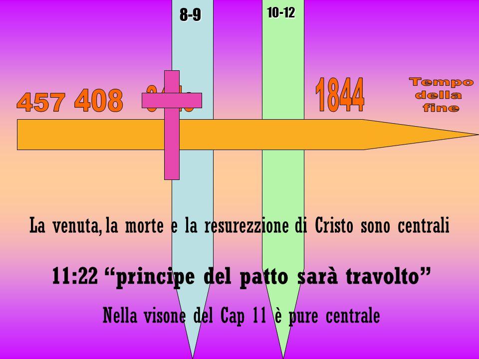 8-910-12 La venuta, la morte e la resurezzione di Cristo sono centrali 11:22 principe del patto sarà travolto Nella visone del Cap 11 è pure centrale