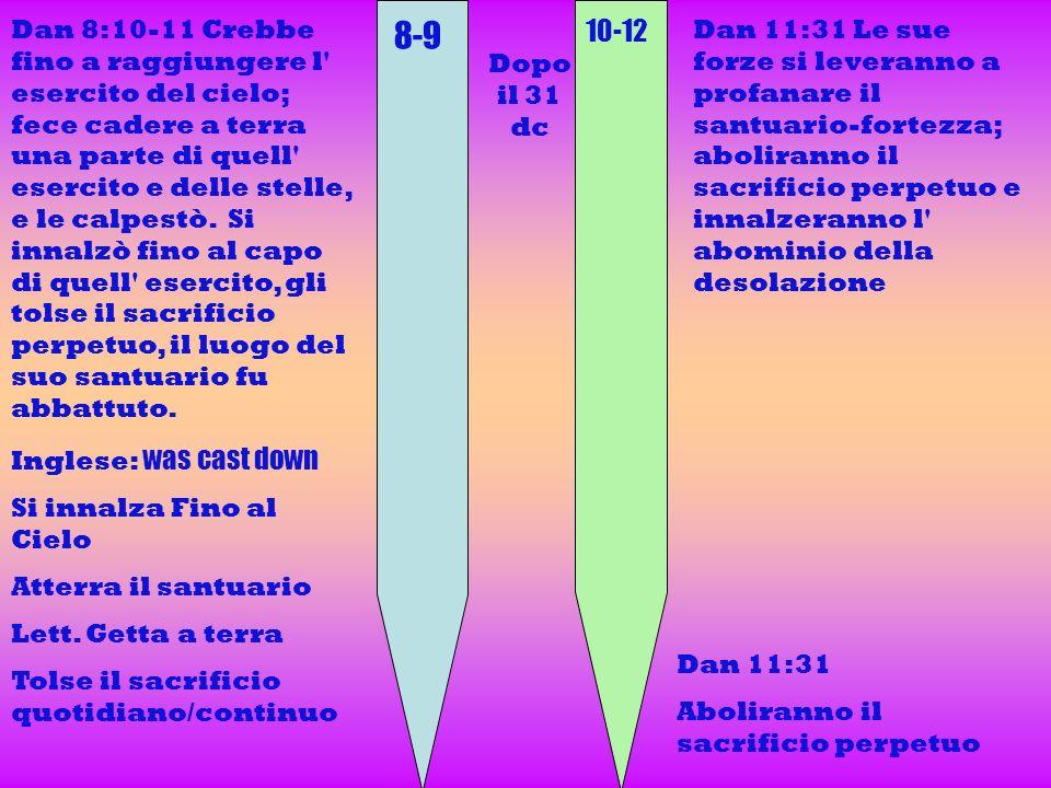 8-9 10-12 Dan 8:10-11 Crebbe fino a raggiungere l' esercito del cielo; fece cadere a terra una parte di quell' esercito e delle stelle, e le calpestò.