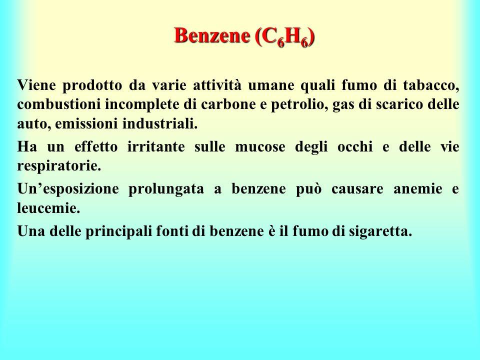 Benzene (C 6 H 6 ) Viene prodotto da varie attività umane quali fumo di tabacco, combustioni incomplete di carbone e petrolio, gas di scarico delle au