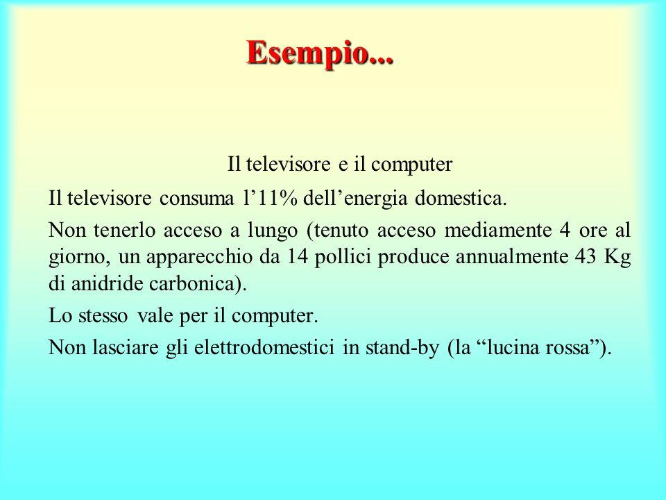Esempio... Il televisore e il computer Il televisore consuma l11% dellenergia domestica. Non tenerlo acceso a lungo (tenuto acceso mediamente 4 ore al