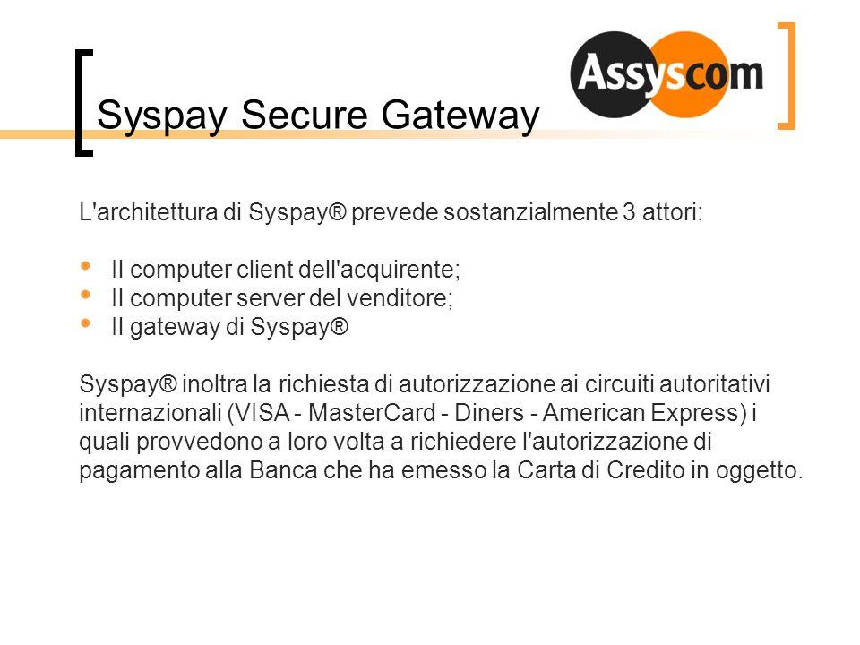 Syspay Secure Gateway L'architettura di Syspay® prevede sostanzialmente 3 attori: Il computer client dell'acquirente; Il computer server del venditore