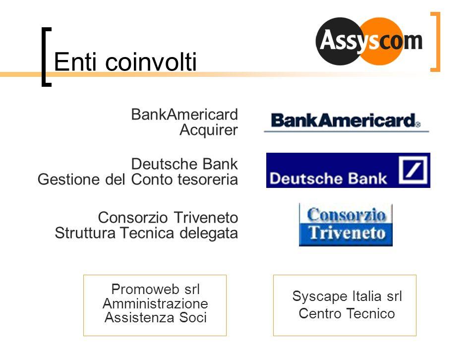 Enti coinvolti BankAmericard Acquirer Deutsche Bank Gestione del Conto tesoreria Consorzio Triveneto Struttura Tecnica delegata Promoweb srl Amministr