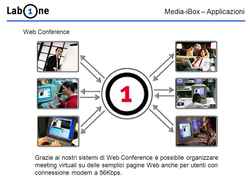 Media-iBox – Applicazioni Web Conference Grazie ai nostri sistemi di Web Conference è possibile organizzare meeting virtuali su delle semplici pagine Web anche per utenti con connessione modem a 56Kbps.
