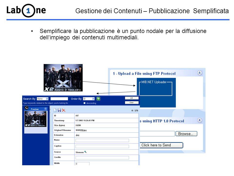 Gestione dei Contenuti – Pubblicazione Semplificata Semplificare la pubblicazione è un punto nodale per la diffusione dellimpiego dei contenuti multimediali.
