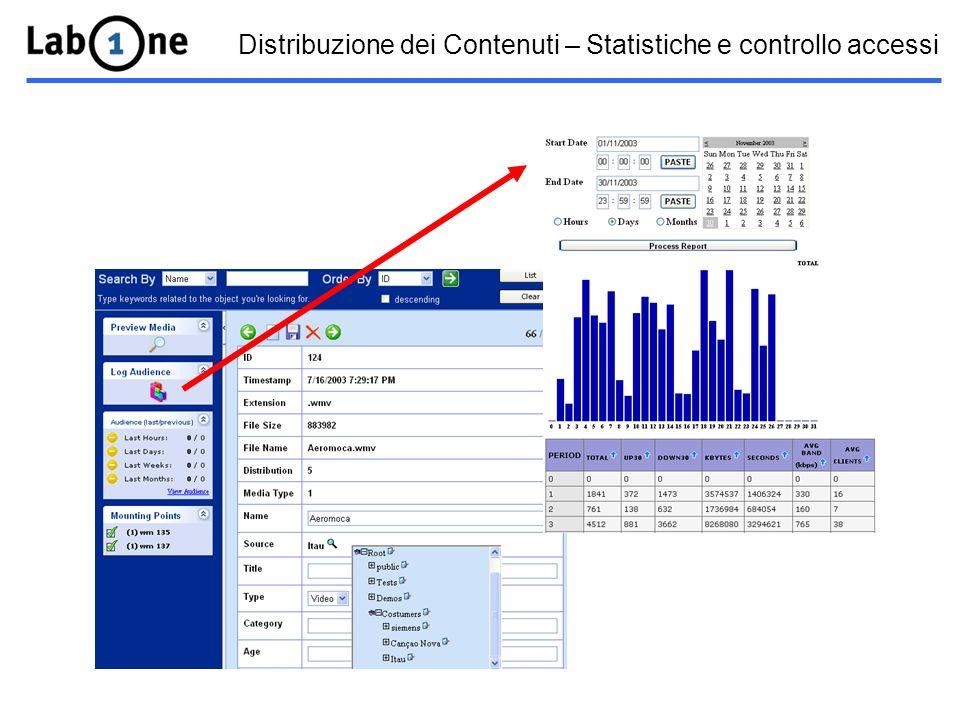 Distribuzione dei Contenuti – Statistiche e controllo accessi