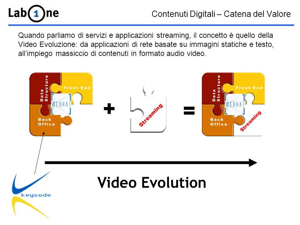 Contenuti Digitali – Catena del Valore Quando parliamo di servizi e applicazioni streaming, il concetto è quello della Video Evoluzione: da applicazioni di rete basate su immagini statiche e testo, allimpiego massiccio di contenuti in formato audio video.