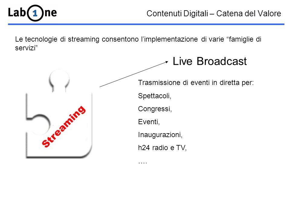 Contenuti Digitali – Catena del Valore Le tecnologie di streaming consentono limplementazione di varie famiglie di servizi Live Broadcast Trasmissione di eventi in diretta per: Spettacoli, Congressi, Eventi, Inaugurazioni, h24 radio e TV, ….