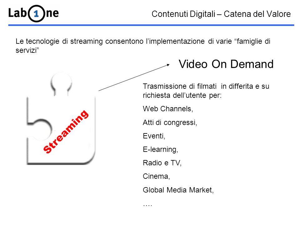 Contenuti Digitali – Catena del Valore Le tecnologie di streaming consentono limplementazione di varie famiglie di servizi Video On Demand Trasmissione di filmati in differita e su richiesta dellutente per: Web Channels, Atti di congressi, Eventi, E-learning, Radio e TV, Cinema, Global Media Market, ….