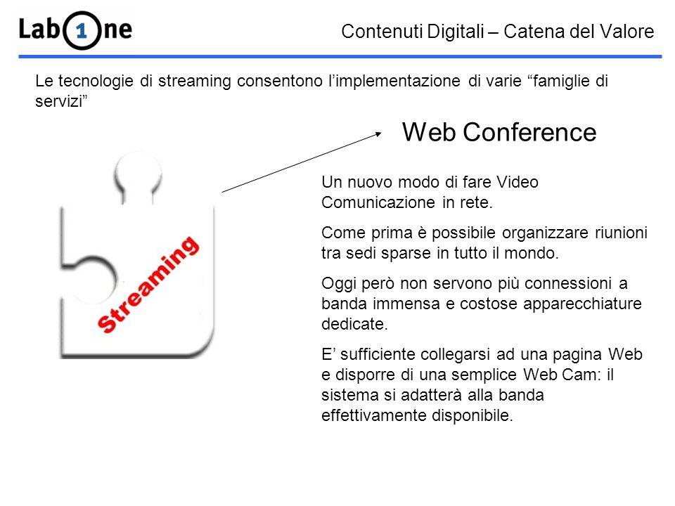 Contenuti Digitali – Catena del Valore Le tecnologie di streaming consentono limplementazione di varie famiglie di servizi Web Conference Un nuovo modo di fare Video Comunicazione in rete.