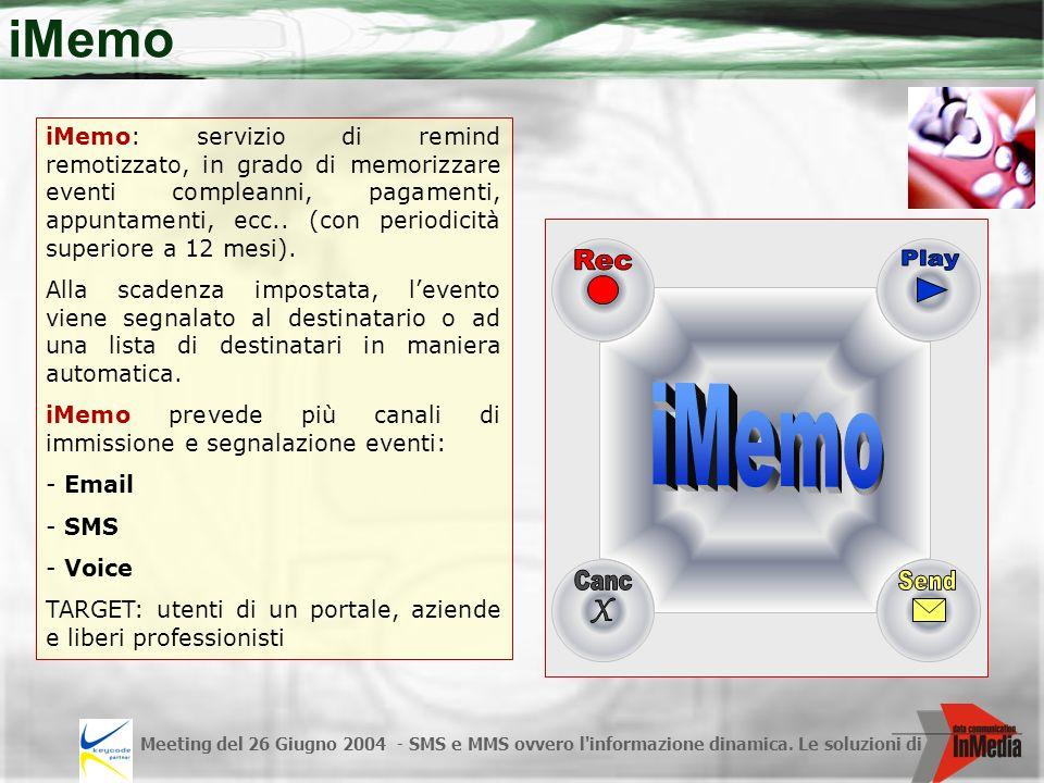 Meeting del 26 Giugno 2004 - SMS e MMS ovvero l informazione dinamica.