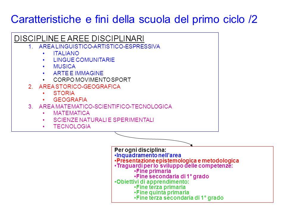 DISCIPLINE E AREE DISCIPLINARI 1.AREA LINGUISTICO-ARTISTICO-ESPRESSIVA ITALIANO LINGUE COMUNITARIE MUSICA ARTE E IMMAGINE CORPO MOVIMENTO SPORT 2.AREA STORICO-GEOGRAFICA STORIA GEOGRAFIA 3.AREA MATEMATICO-SCIENTIFICO-TECNOLOGICA MATEMATICA SCIENZE NATURALI E SPERIMENTALI TECNOLOGIA Caratteristiche e fini della scuola del primo ciclo /2 Per ogni disciplina: Inquadramento nellarea Presentazione epistemologica e metodologica Traguardi per lo sviluppo delle competenze: Fine primaria Fine secondaria di 1° grado Obiettivi di apprendimento: Fine terza primaria Fine quinta primaria Fine terza secondaria di 1° grado
