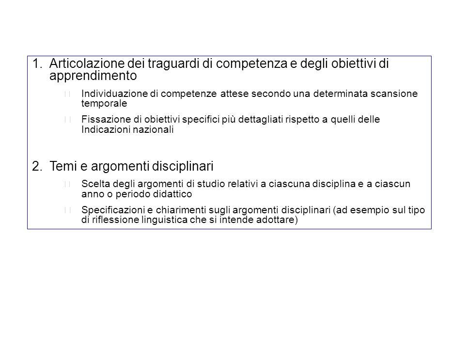 1.Articolazione dei traguardi di competenza e degli obiettivi di apprendimento Individuazione di competenze attese secondo una determinata scansione temporale Fissazione di obiettivi specifici più dettagliati rispetto a quelli delle Indicazioni nazionali 2.Temi e argomenti disciplinari Scelta degli argomenti di studio relativi a ciascuna disciplina e a ciascun anno o periodo didattico Specificazioni e chiarimenti sugli argomenti disciplinari (ad esempio sul tipo di riflessione linguistica che si intende adottare)