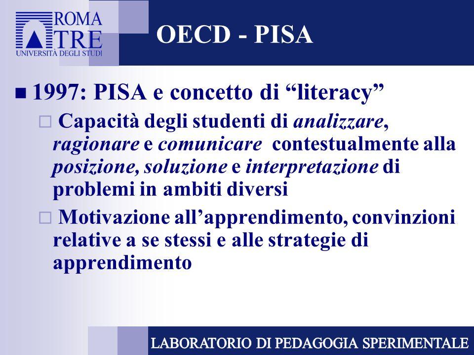 OECD - PISA 1997: PISA e concetto di literacy Capacità degli studenti di analizzare, ragionare e comunicare contestualmente alla posizione, soluzione e interpretazione di problemi in ambiti diversi Motivazione allapprendimento, convinzioni relative a se stessi e alle strategie di apprendimento