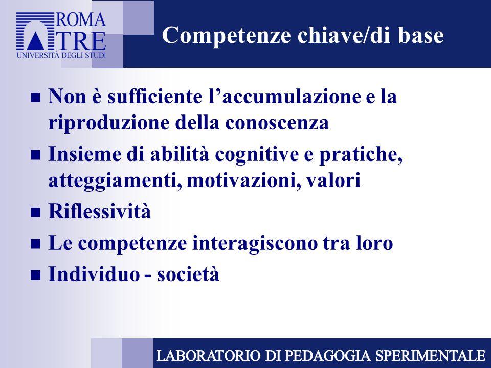 Competenze chiave/di base Non è sufficiente laccumulazione e la riproduzione della conoscenza Insieme di abilità cognitive e pratiche, atteggiamenti, motivazioni, valori Riflessività Le competenze interagiscono tra loro Individuo - società