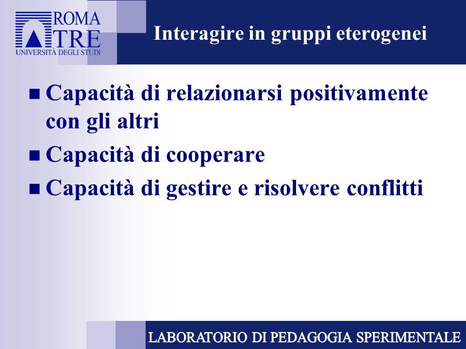 Interagire in gruppi eterogenei Capacità di relazionarsi positivamente con gli altri Capacità di cooperare Capacità di gestire e risolvere conflitti