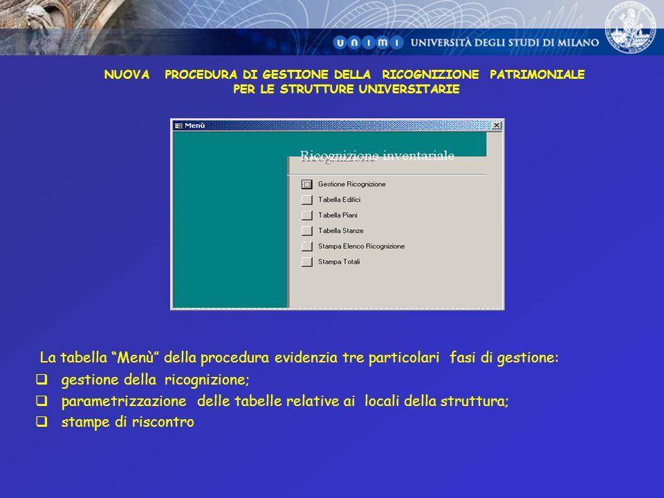 La tabella Menù della procedura evidenzia tre particolari fasi di gestione: gestione della ricognizione; parametrizzazione delle tabelle relative ai l