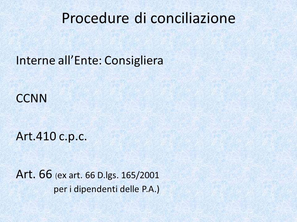 Procedure di conciliazione Interne allEnte: Consigliera CCNN Art.410 c.p.c. Art. 66 ( ex art. 66 D.lgs. 165/2001 per i dipendenti delle P.A.)