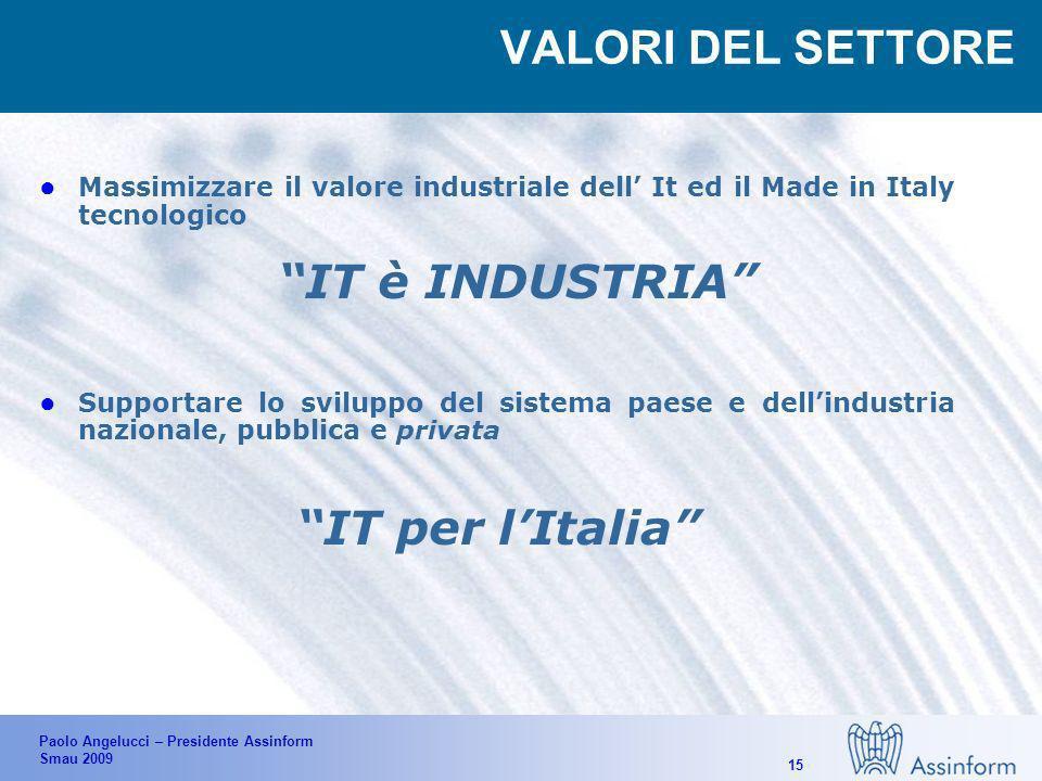 Paolo Angelucci – Presidente Assinform Smau 2009 14 VALORI OBIETTIVI PROPOSTE