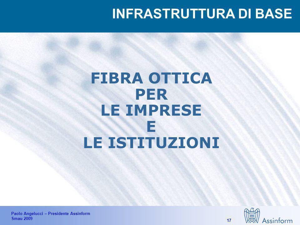 Paolo Angelucci – Presidente Assinform Smau 2009 16 SUPPORTARE CHI INNOVA OBIETTIVO