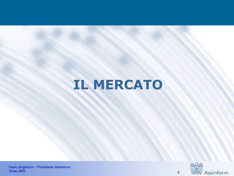 Paolo Angelucci – Presidente Assinform Smau 2009 7 % Capitale umano per unità di prodotto (2006) media Valore delle risorse umane Fonte: 1° Rapporto settore IT in Italia IT E INDUSTRIA *Fonte: elaborazioni uff.