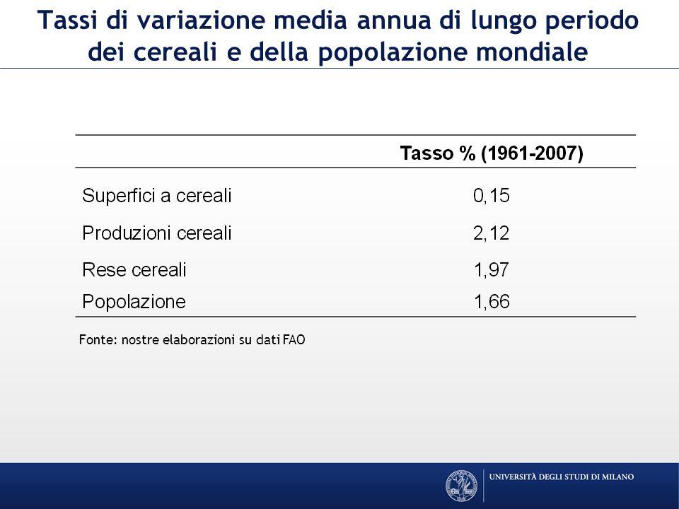 Tassi di variazione media annua di lungo periodo dei cereali e della popolazione mondiale Fonte: nostre elaborazioni su dati FAO