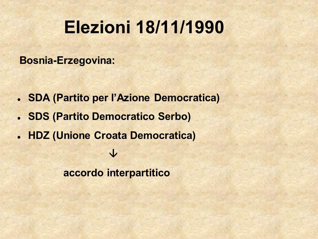 Elezioni 18/11/1990 Bosnia-Erzegovina: SDA (Partito per lAzione Democratica) SDS (Partito Democratico Serbo) HDZ (Unione Croata Democratica) accordo i